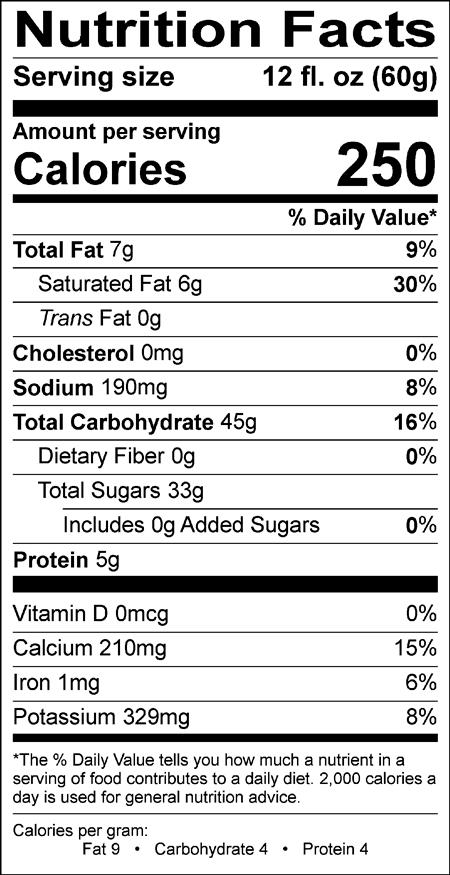 Shivery Shake Raspberry Java Chip Nutrition