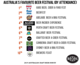2019 Australia's Favourite Beer Festival
