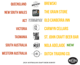 2020 Australia's Best Craft Beer Bars