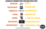 2019 Australia's Best Craft Beer Bars
