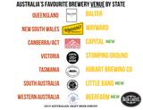 2019 Australia's Best Craft Brewery Venue