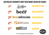 2017 Australia's Favourite Craft Beer News/Blogs