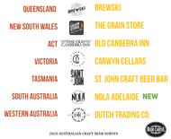 2020 Australia's Best Craft Beer Bars