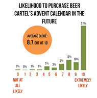 2020 Beer Advent Calendar Survey Results & Winner