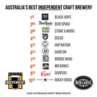 2020 Top 10 Australian Independent Craft Breweries