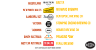 2017 Australia's Best Craft Brewery Venues