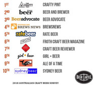 2018 Australia's Favourite Craft Beer News/Blogs