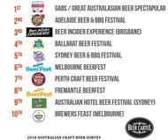 2018 Australia's Favourite Beer Festival