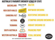 Congratulations to Australia's Favourite Brewery VENUE in each state as voted by you!