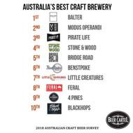 Australia's Top 10 Best Craft Brewery 2018