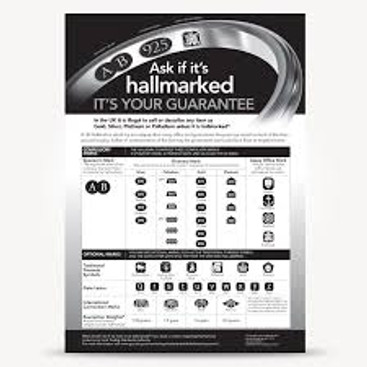Assay Assured Hallmarking Statement