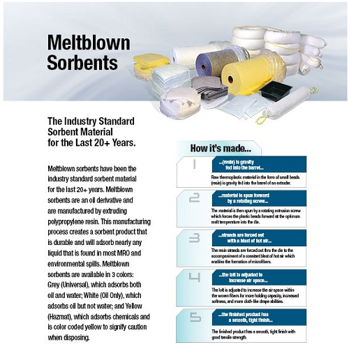 Oil Only Medium Weight Sorbent Split Rolls