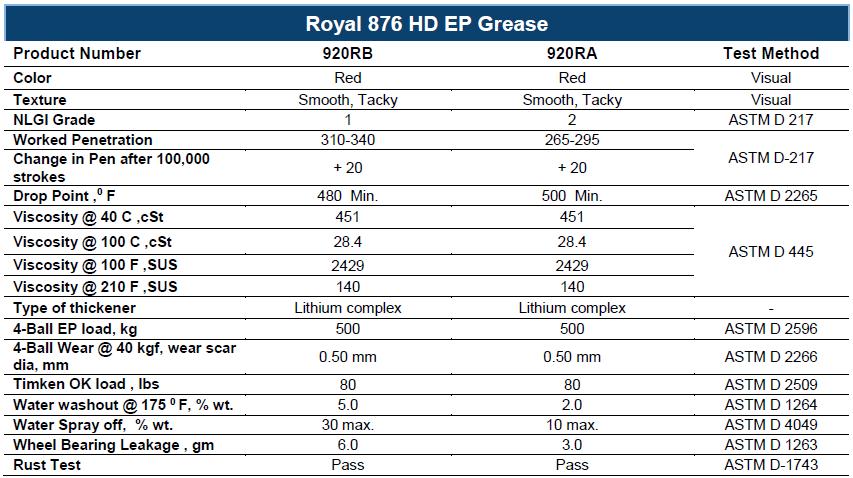 royal-876-spec-sheet.png
