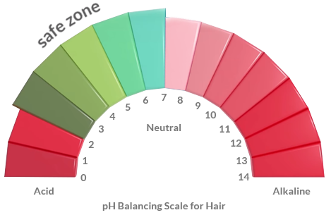 ph-test-strips-color-wheel.png