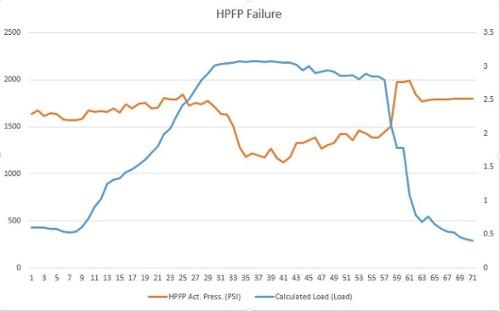 hpfp-failure-3-white.jpg