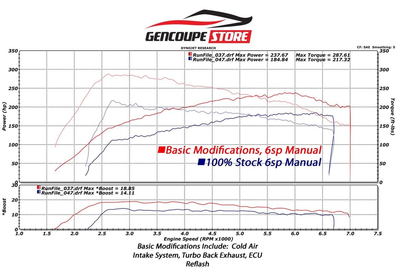 Gencoupe Store ECU Reflash Service: Genesis Coupe 2 0t BK1