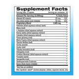 Max Size 60 Tablets Ingredients