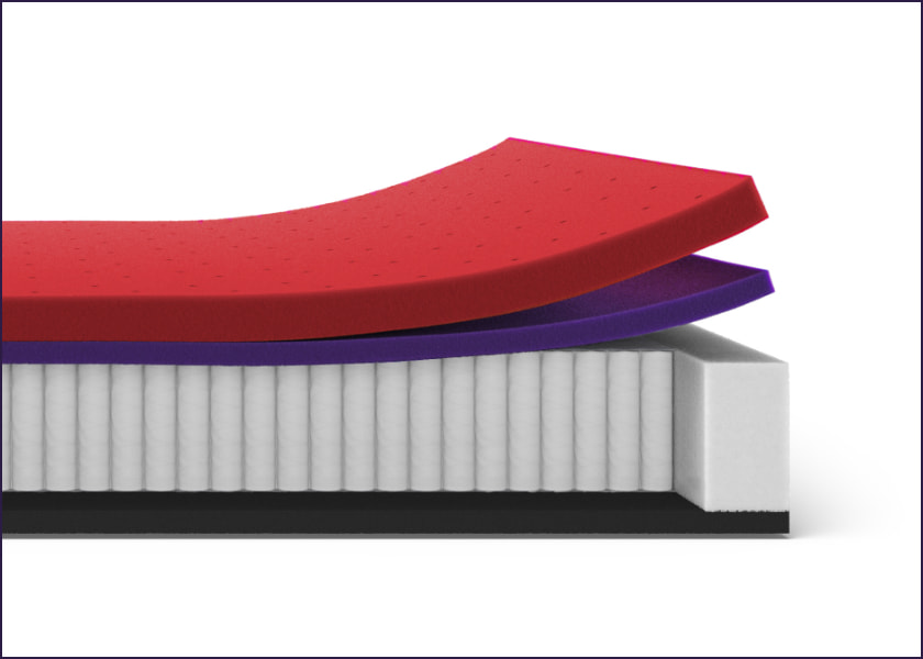 Zoma Hybrid Mattress layers