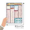 QuickStudy | French Vocabulary Laminated Study Guide