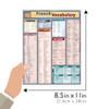 Quick Study QuickStudy French Vocabulary Laminated Study Guide BarCharts Publishing French Language Size