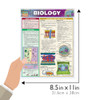 Quick Study QuickStudy Biology Laminated Study Guide BarCharts Publishing Biology Reference Guide Size