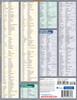Quick Study QuickStudy German Vocabulary Laminated Study Guide BarCharts Publishing German Language Back Image