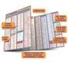 Quick Study QuickStudy German Vocabulary Laminated Study Guide BarCharts Publishing German Language Guide Benefits