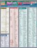 Quick Study QuickStudy Italian Vocabulary Laminated Study Guide BarCharts Publishing Italian Vocab Cover Image
