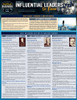 QuickStudy   Business 101: Influential Leaders to Know Laminated Reference Guide