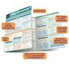 Quick Study QuickStudy Trigonometry Laminated Study Guide BarCharts Publishing Trigonometry Guide Benefits
