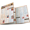 Quick Study QuickStudy American Civil War Laminated Study Guide BarCharts Publishing History Guide Main Image
