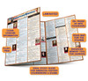QuickStudy Quick Study American History 1 Laminated Study Guide BarCharts Publishing History Guide Benefits