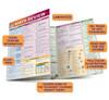 Quick Study QuickStudy Math Review Laminated Study Guide BarCharts Publishing Mathematics Guide Benefits