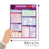 Quick Study QuickStudy Japanese Conversation Laminated Study Guide BarCharts Publishing Foreign Language Reference Quide Size
