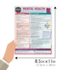 Quick Study QuickStudy Mental Health Signs & Support Laminated Reference Guide BarCharts Publishing Health & Lifestyle Guide Size