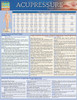 QuickStudy | Acupressure: Point Functions Laminated Study Guide