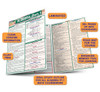 Quick Study QuickStudy Algebraic Part 1 Laminated Study Guide BarCharts Publishing Algebra Pt1 Guide Benefits