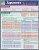 Quick Study QuickStudy Japanese Grammar Laminated Study Guide BarCharts Publishing Japanese Guide Cover Image