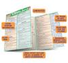 Quick Study QuickStudy Algebraic Part 2 Laminated Study Guide BarCharts Publishing Algebra Pt2 Guide Benefits