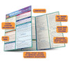 Quick Study QuickStudy Algebraic Equations Laminated Study Guide BarCharts Publishing Algebra Guide Benefits