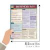 Quick Study QuickStudy Business Math Formulas Laminated Study Guide BarCharts Publishing Math Guide Size