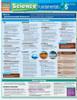 QuickStudy   Science Fundamentals 5: Environmental Science Laminated Study Guide