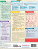 Quick Study QuickStudy AP Chemistry Laminated Study Guide BarCharts Publishing Advanced Science Education Back Image