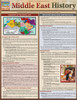 Quick Study QuickStudy Middle East History Laminated Study Guide BarCharts Publishing Historical Reference Cover Image