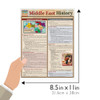 Quick Study QuickStudy Middle East History Laminated Study Guide BarCharts Publishing Historical Reference Guide Size