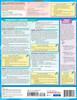 QuickStudy | English: Common Core 4th Grade Laminated Study Guide