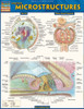 QuickStudy | Anatomy: Microstructures Laminated Study Guide