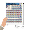 Quick Study QuickStudy Periodic Table Advanced Laminated Study Guide BarCharts Publishing Reference Guide Size
