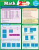 QuickStudy | Math: 2nd Grade Laminated Study Guide