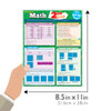 Quick Study QuickStudy Math: 2nd Grade Laminated Study Guide BarCharts Publishing Mathematics Study Outline Guide Size
